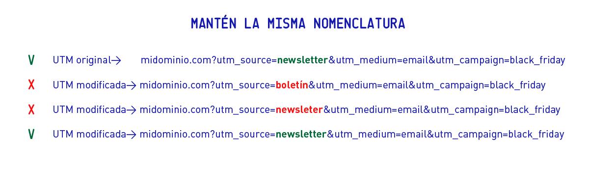 Manten la misma nomenclatura de UTMs en tus campañas de Analytics