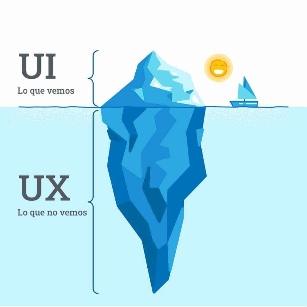 Ves el UI y notas el UX es como un iceberg