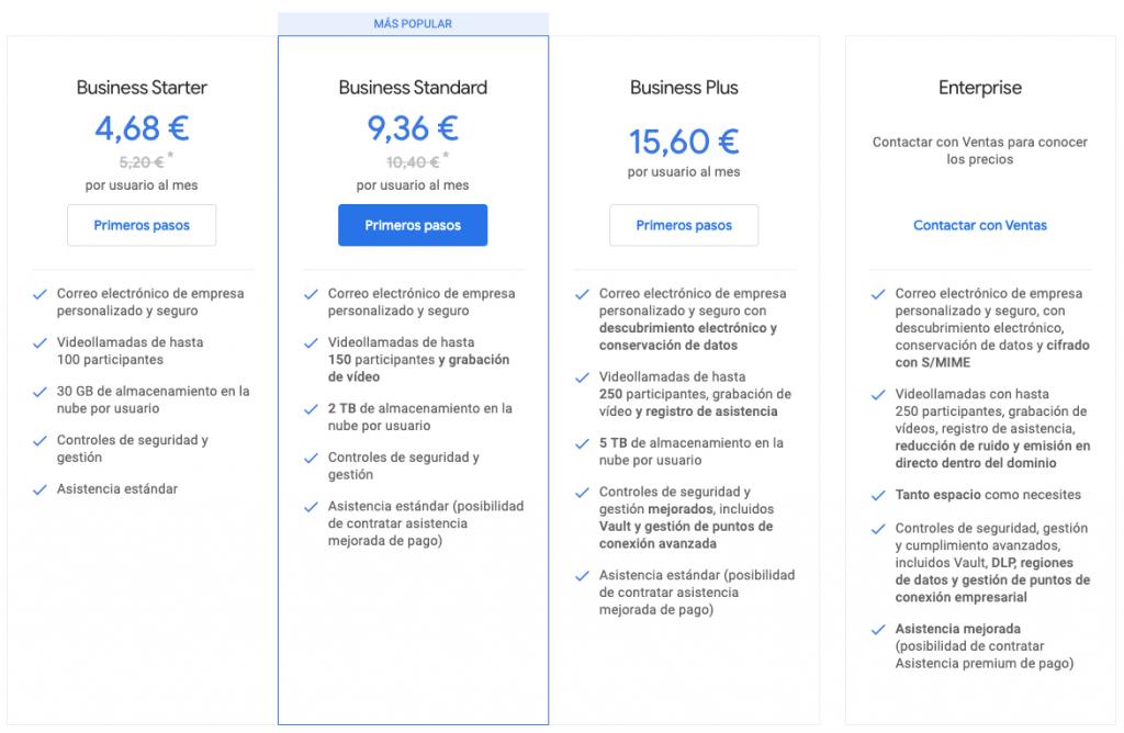 ¿Qué es Google Workspace y porqué deberías usarlo en tu negocio? (Antes G Suite) 2